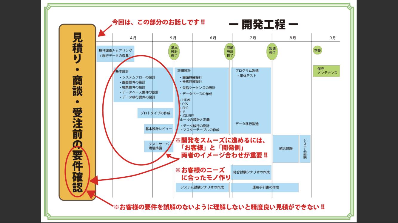 【職業人講話】ソフト開発会社のお仕事